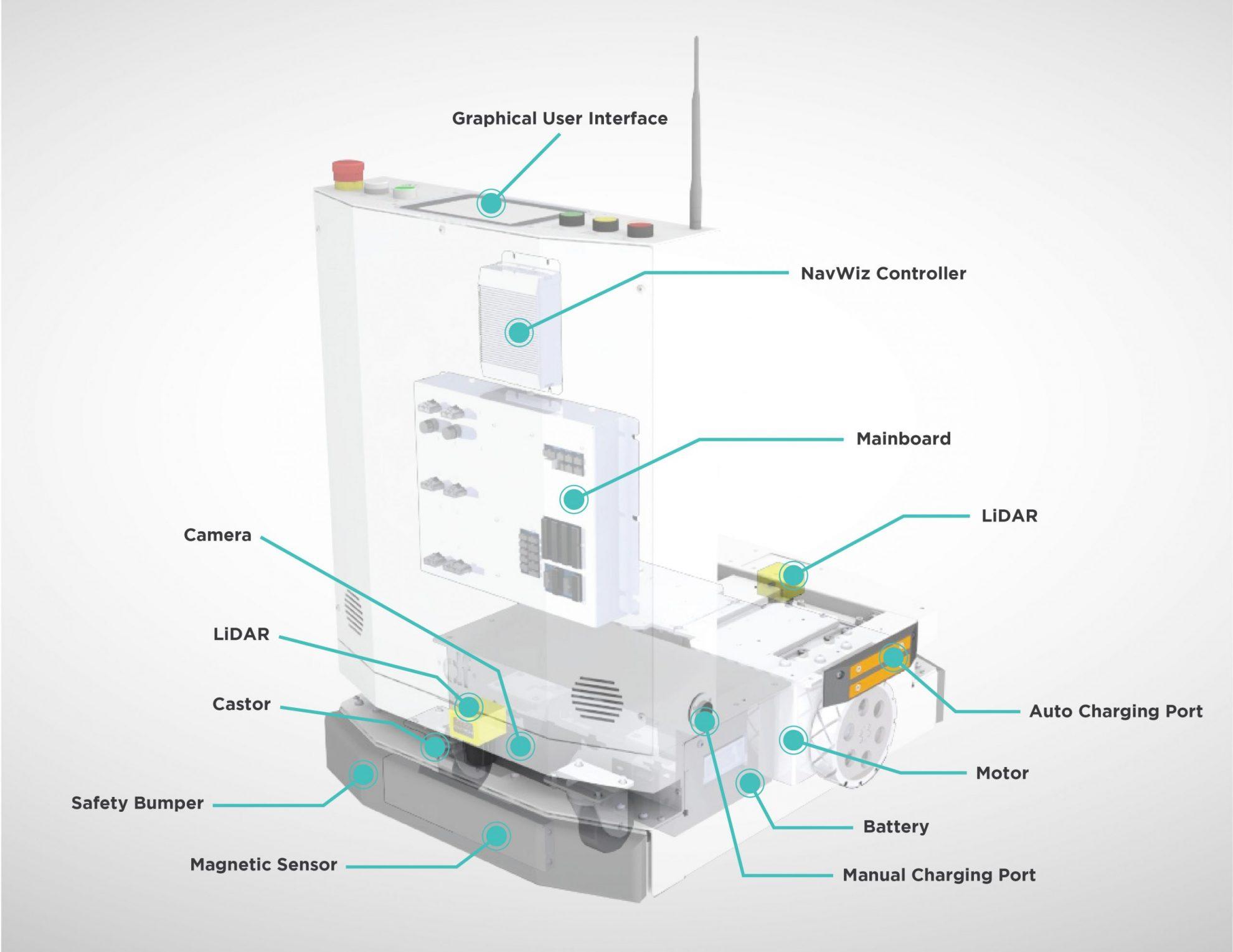 AMR Transparent Overlay Diagram scaled e1585711840533
